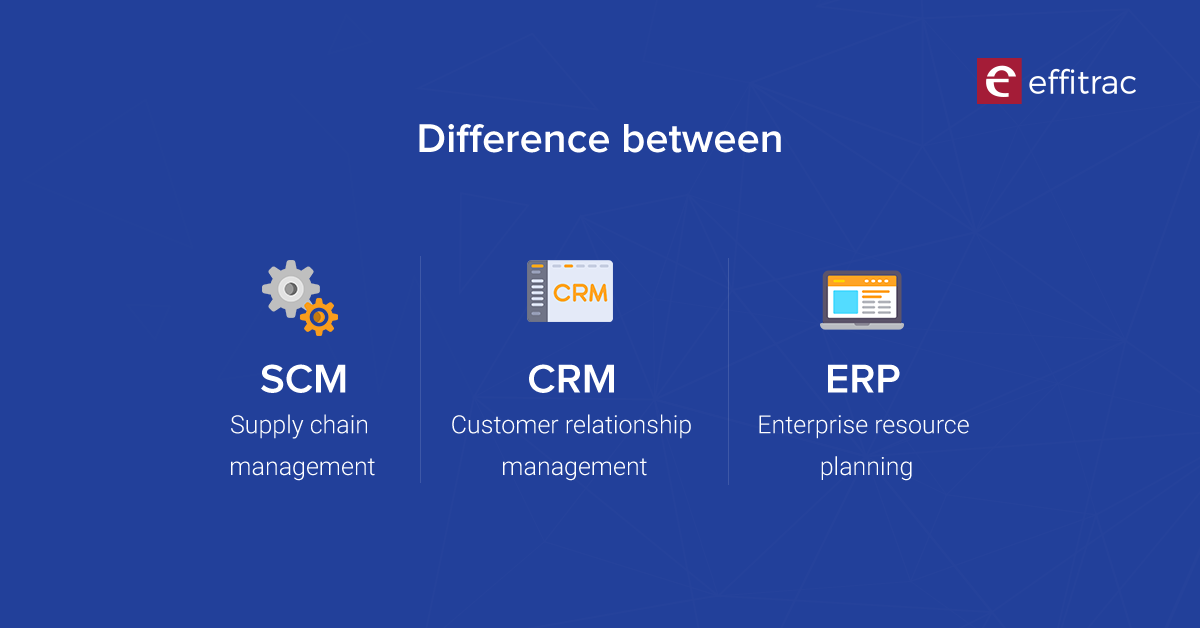 difference between SCM CRM ERP