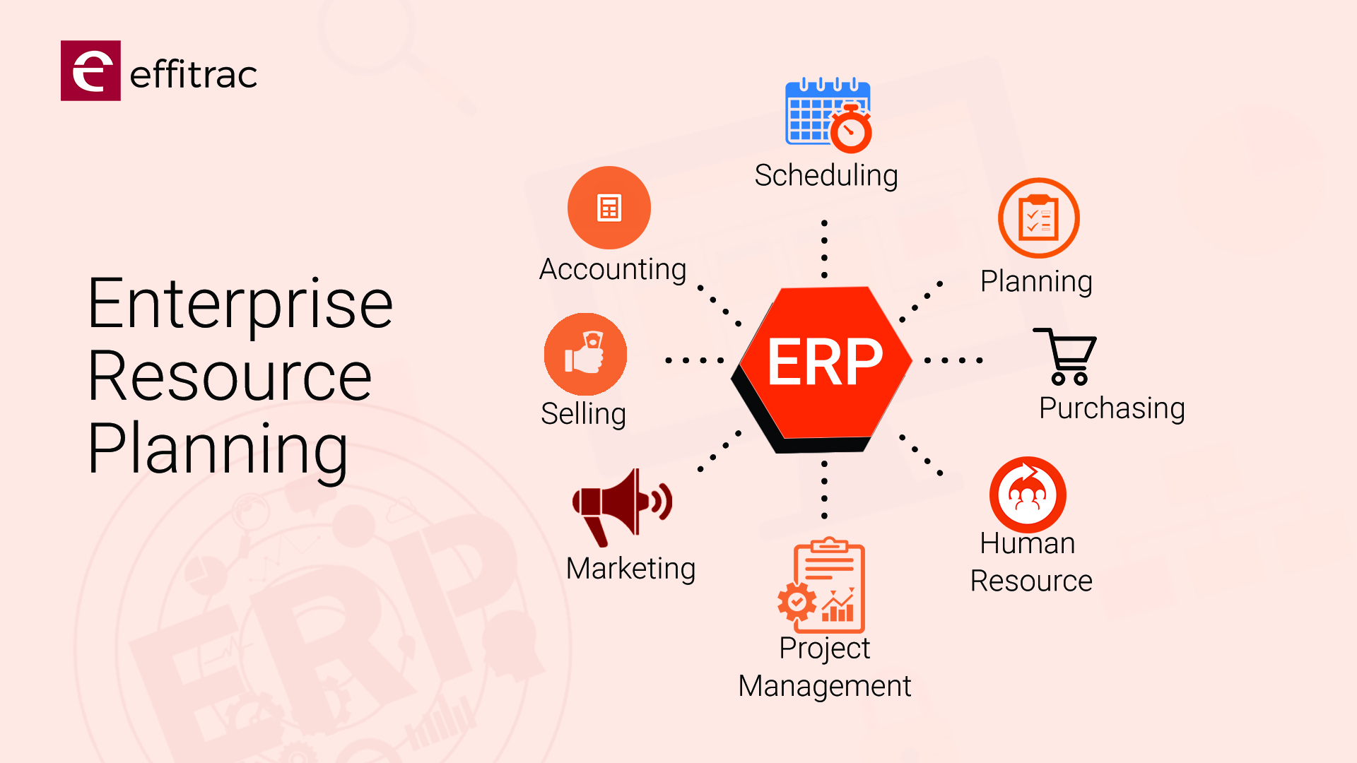 Automate Business using ERP